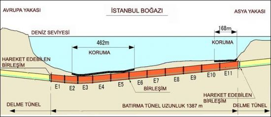 marmaray tunnel sotterraneo