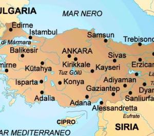 turchia popolazione